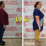 anna-19kg